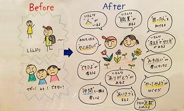 学童・子ども教室「まぁはす」で学ぶことができる内容の写真